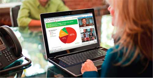 WebEx Meeting Center Desktop Video Console